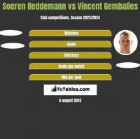 Soeren Reddemann vs Vincent Gembalies h2h player stats