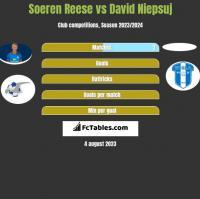 Soeren Reese vs David Niepsuj h2h player stats