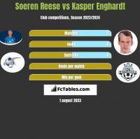 Soeren Reese vs Kasper Enghardt h2h player stats