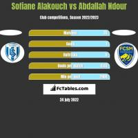Sofiane Alakouch vs Abdallah Ndour h2h player stats