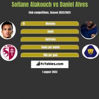 Sofiane Alakouch vs Daniel Alves h2h player stats