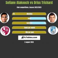 Sofiane Alakouch vs Driss Trichard h2h player stats