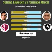 Sofiane Alakouch vs Fernando Marcal h2h player stats