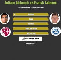 Sofiane Alakouch vs Franck Tabanou h2h player stats