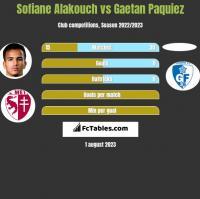 Sofiane Alakouch vs Gaetan Paquiez h2h player stats