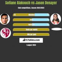 Sofiane Alakouch vs Jason Denayer h2h player stats