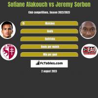 Sofiane Alakouch vs Jeremy Sorbon h2h player stats