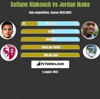 Sofiane Alakouch vs Jordan Ikoko h2h player stats