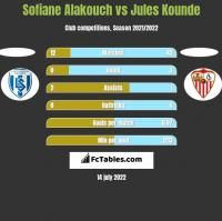 Sofiane Alakouch vs Jules Kounde h2h player stats