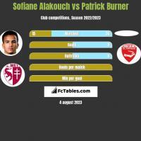 Sofiane Alakouch vs Patrick Burner h2h player stats