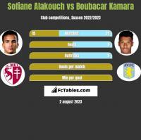 Sofiane Alakouch vs Boubacar Kamara h2h player stats