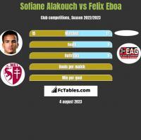 Sofiane Alakouch vs Felix Eboa h2h player stats