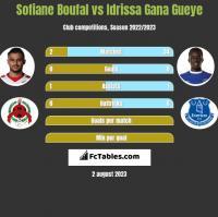 Sofiane Boufal vs Idrissa Gana Gueye h2h player stats