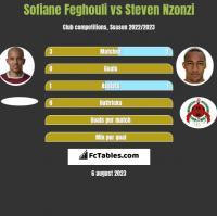 Sofiane Feghouli vs Steven Nzonzi h2h player stats