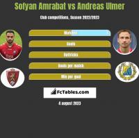 Sofyan Amrabat vs Andreas Ulmer h2h player stats