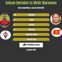 Sofyan Amrabat vs Birkir Bjarnason h2h player stats