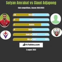Sofyan Amrabat vs Claud Adjapong h2h player stats