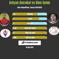 Sofyan Amrabat vs Dion Cools h2h player stats