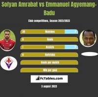 Sofyan Amrabat vs Emmanuel Agyemang-Badu h2h player stats