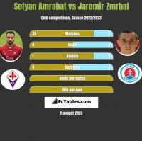Sofyan Amrabat vs Jaromir Zmrhal h2h player stats