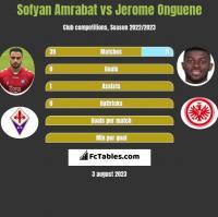 Sofyan Amrabat vs Jerome Onguene h2h player stats