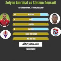 Sofyan Amrabat vs Stefano Denswil h2h player stats
