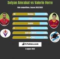 Sofyan Amrabat vs Valerio Verre h2h player stats