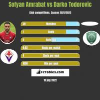 Sofyan Amrabat vs Darko Todorovic h2h player stats