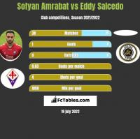 Sofyan Amrabat vs Eddy Salcedo h2h player stats