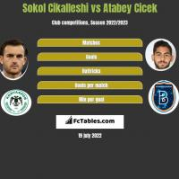 Sokol Cikalleshi vs Atabey Cicek h2h player stats