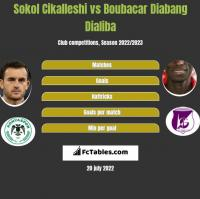 Sokol Cikalleshi vs Boubacar Diabang Dialiba h2h player stats