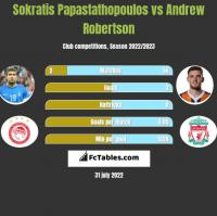 Sokratis Papastathopoulos vs Andrew Robertson h2h player stats