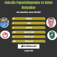 Sokratis Papastathopoulos vs Anton Nedyalkov h2h player stats