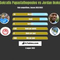 Sokratis Papastathopoulos vs Jordan Ikoko h2h player stats
