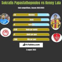 Sokratis Papastathopoulos vs Kenny Lala h2h player stats