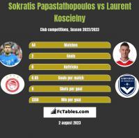 Sokratis Papastathopoulos vs Laurent Koscielny h2h player stats