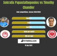 Sokratis Papastathopoulos vs Timothy Chandler h2h player stats