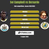 Sol Campbell vs Bernardo h2h player stats