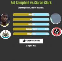 Sol Campbell vs Ciaran Clark h2h player stats