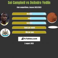 Sol Campbell vs DeAndre Yedlin h2h player stats