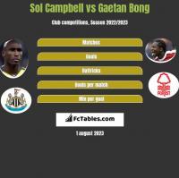 Sol Campbell vs Gaetan Bong h2h player stats