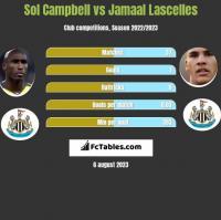Sol Campbell vs Jamaal Lascelles h2h player stats