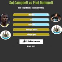Sol Campbell vs Paul Dummett h2h player stats
