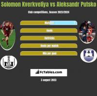 Solomon Kverkveliya vs Aleksandr Putsko h2h player stats