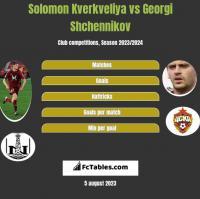 Solomon Kverkveliya vs Georgi Shchennikov h2h player stats