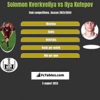 Solomon Kverkveliya vs Ilya Kutepov h2h player stats