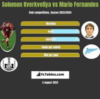 Solomon Kverkveliya vs Mario Fernandes h2h player stats