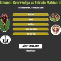 Solomon Kverkveliya vs Patricio Matricardi h2h player stats