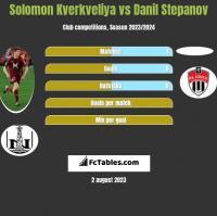 Solomon Kverkveliya vs Danil Stepanov h2h player stats