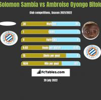 Solomon Sambia vs Ambroise Oyongo Bitolo h2h player stats